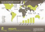 No-tillage adoption worldwide