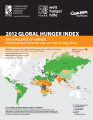 2012 Global hunger index